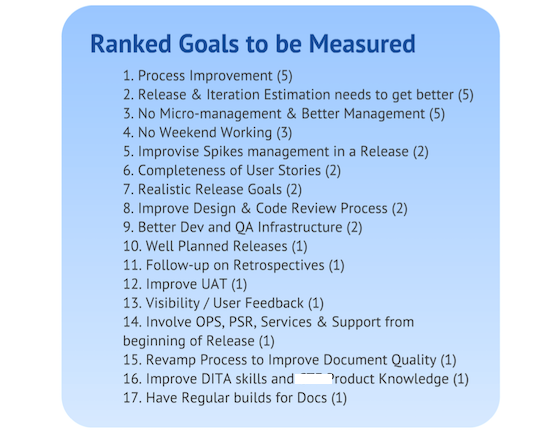 ranked-goals-to-measure-dyt